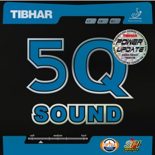 Tibhar | 5Q Sound Power Update