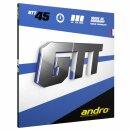 Andro | GTT45
