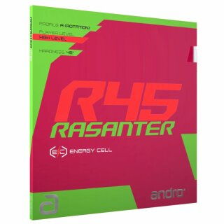 Andro | Rasanter R45